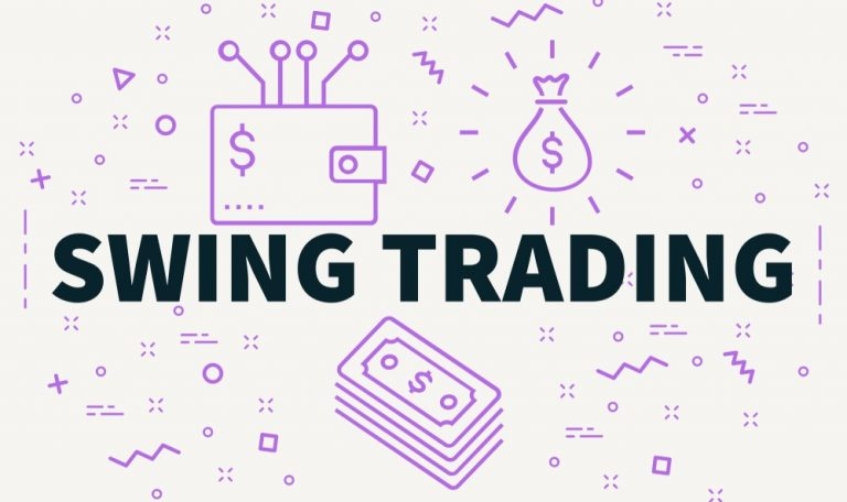 Swing Trading Strategy – How To Swing Trade